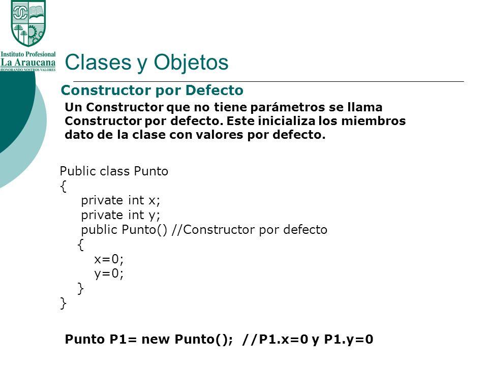 Clases y Objetos Constructor por Defecto Public class Punto {