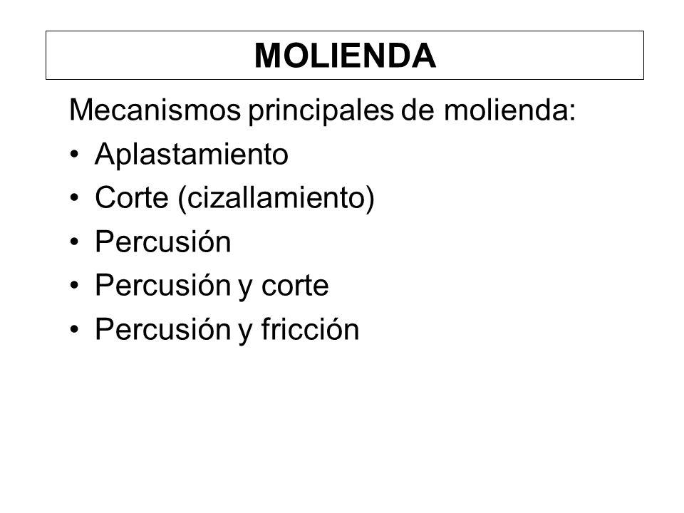 MOLIENDA Mecanismos principales de molienda: Aplastamiento