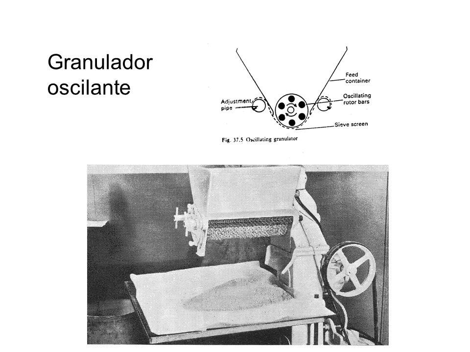 Granulador oscilante
