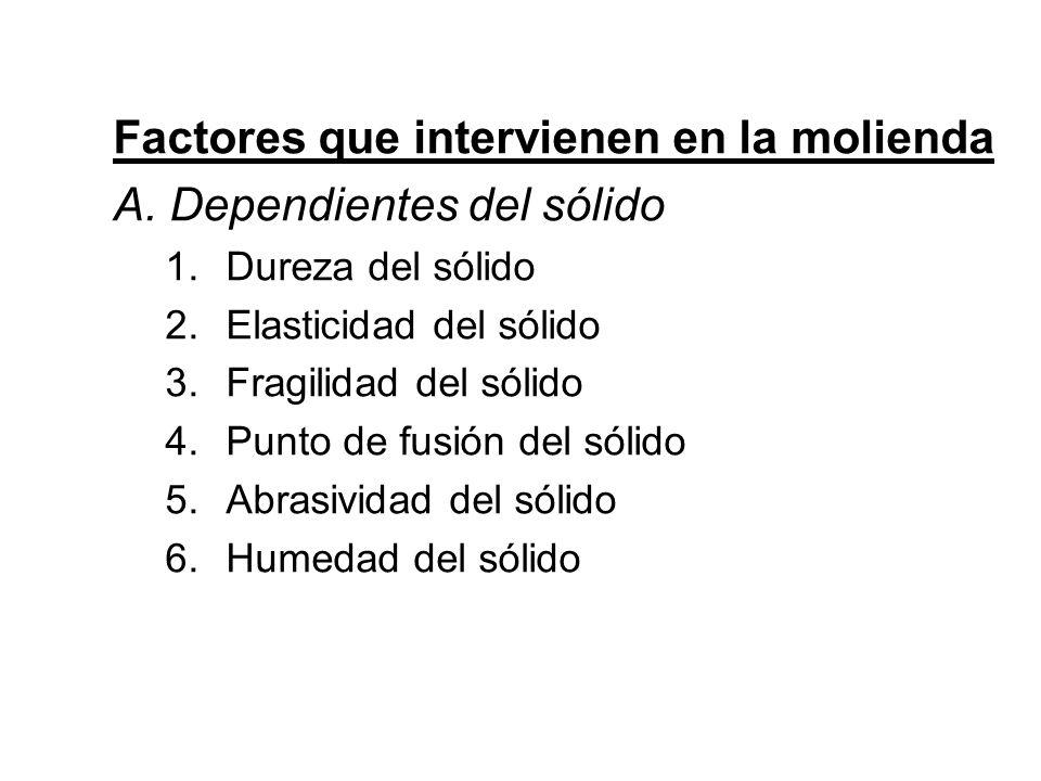 Factores que intervienen en la molienda A. Dependientes del sólido