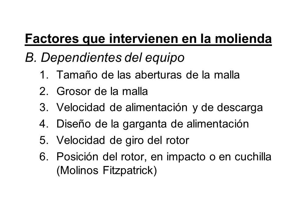 Factores que intervienen en la molienda B. Dependientes del equipo
