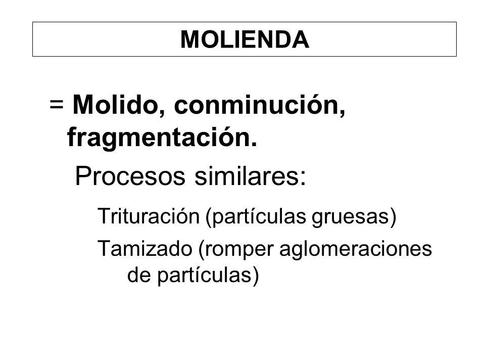 = Molido, conminución, fragmentación. Procesos similares: