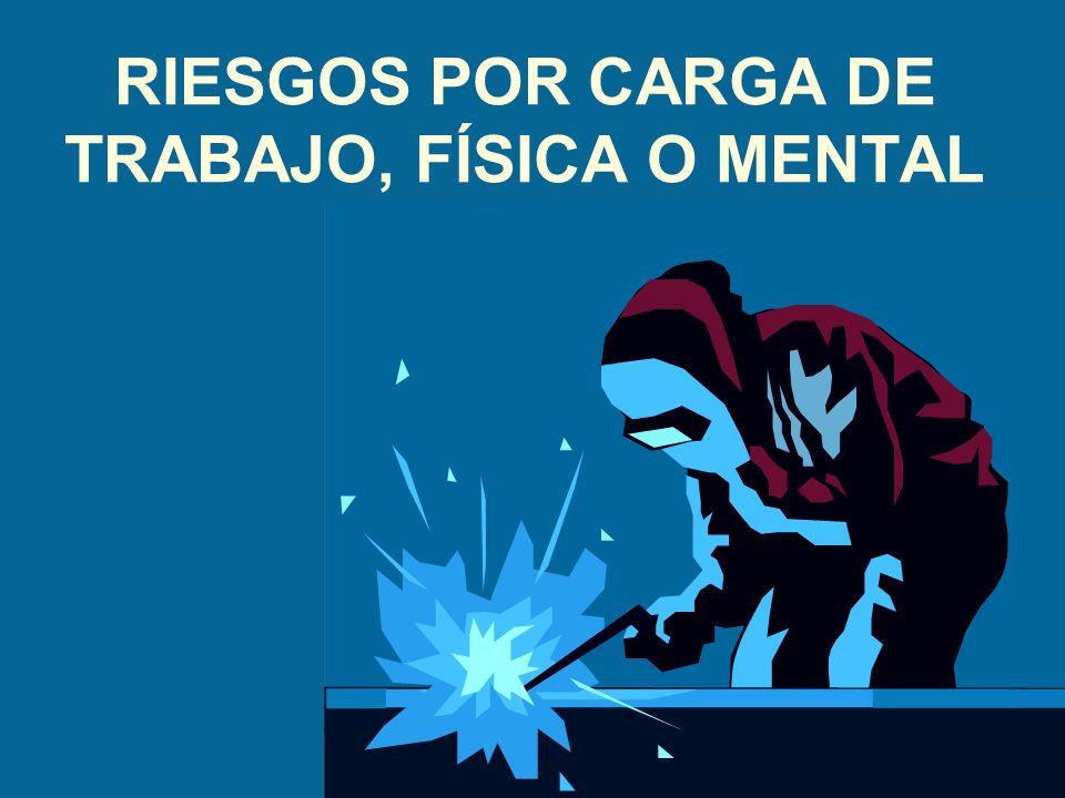 RIESGOS POR CARGA DE TRABAJO, FÍSICA O MENTAL