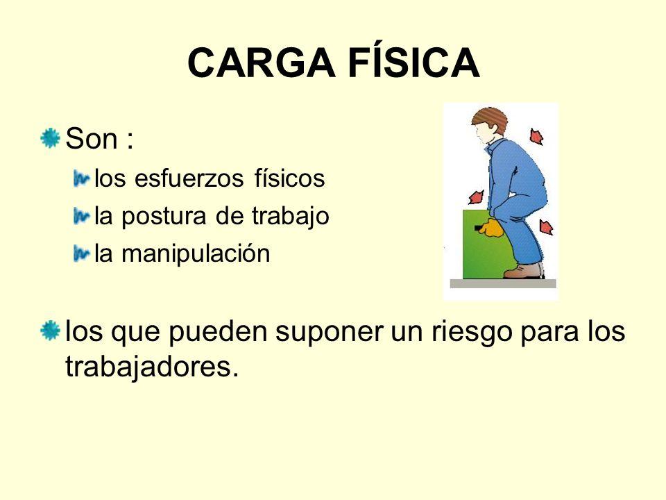 CARGA FÍSICA Son : los esfuerzos físicos. la postura de trabajo.