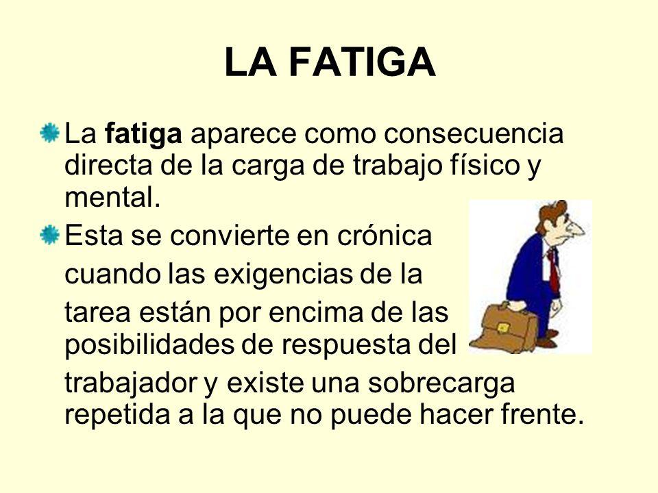 LA FATIGA La fatiga aparece como consecuencia directa de la carga de trabajo físico y mental. Esta se convierte en crónica.