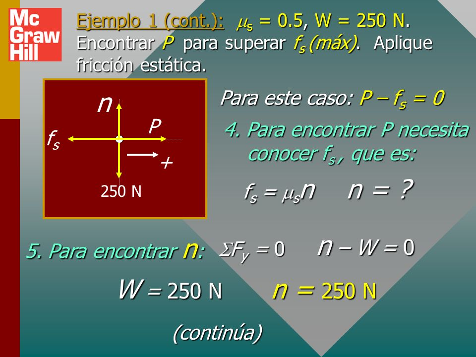 n n = n – W = 0 W = 250 N n = 250 N Para este caso: P – fs = 0 P