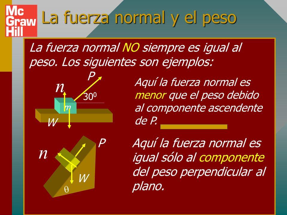 La fuerza normal y el peso