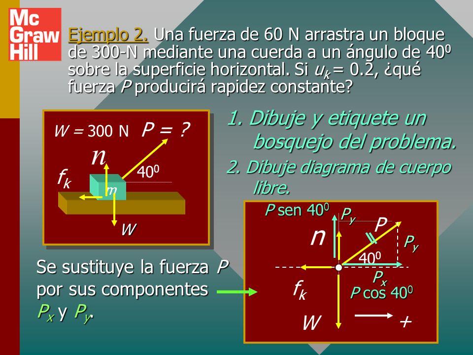 n n 1. Dibuje y etiquete un bosquejo del problema. P = fk P fk + W