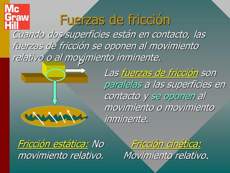 Fuerzas de fricción Cuando dos superficies están en contacto, las fuerzas de fricción se oponen al movimiento relativo o al movimiento inminente.
