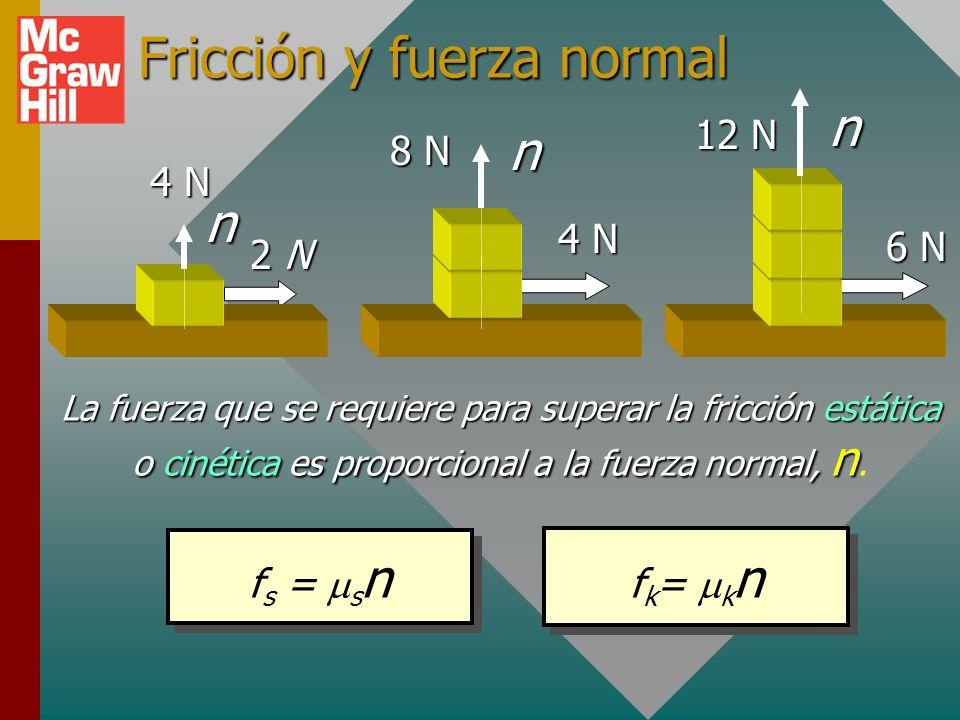 Fricción y fuerza normal