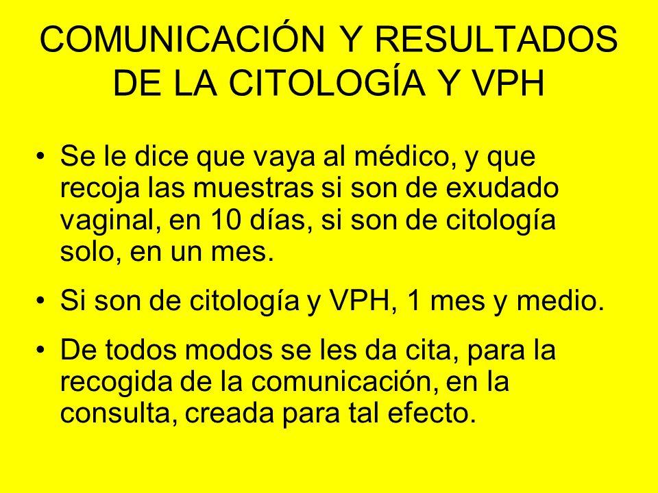 COMUNICACIÓN Y RESULTADOS DE LA CITOLOGÍA Y VPH