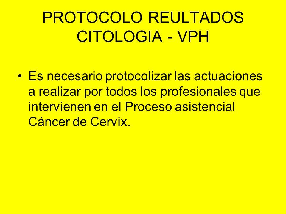 PROTOCOLO REULTADOS CITOLOGIA - VPH