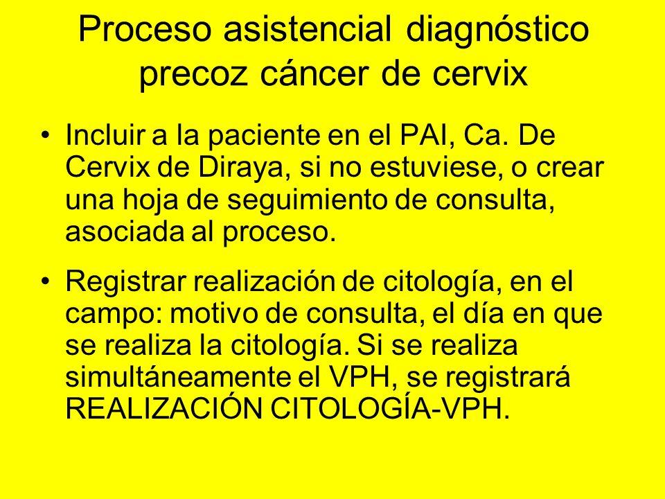 Proceso asistencial diagnóstico precoz cáncer de cervix