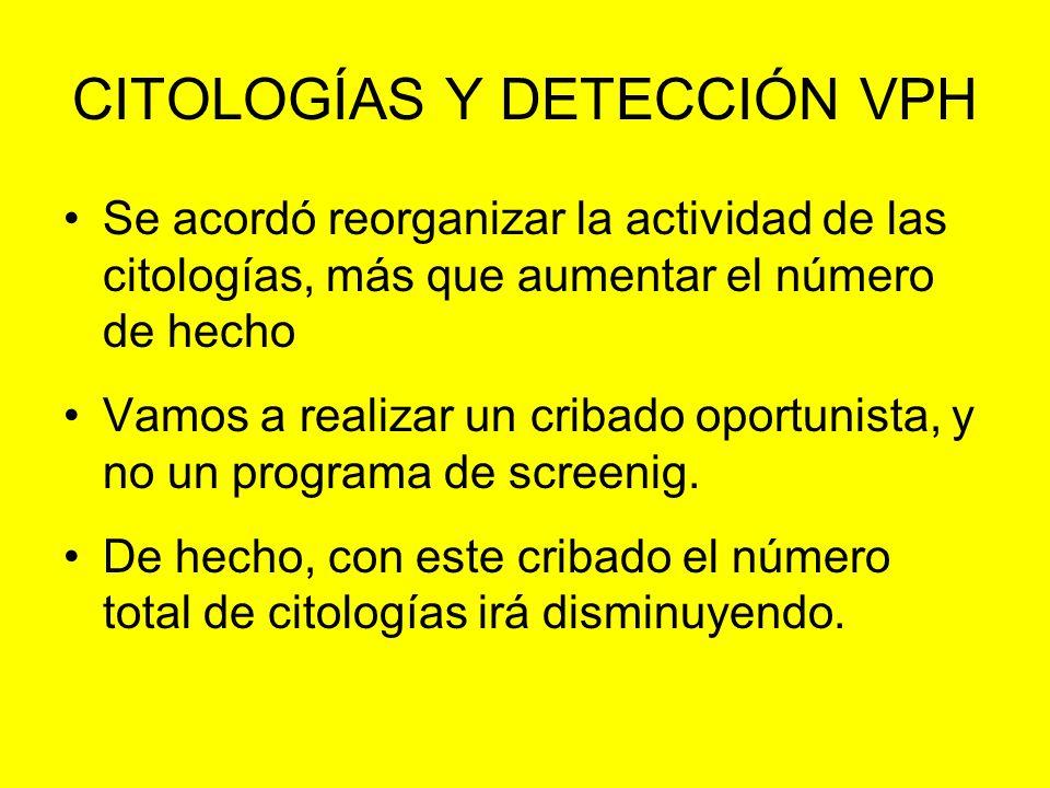 CITOLOGÍAS Y DETECCIÓN VPH
