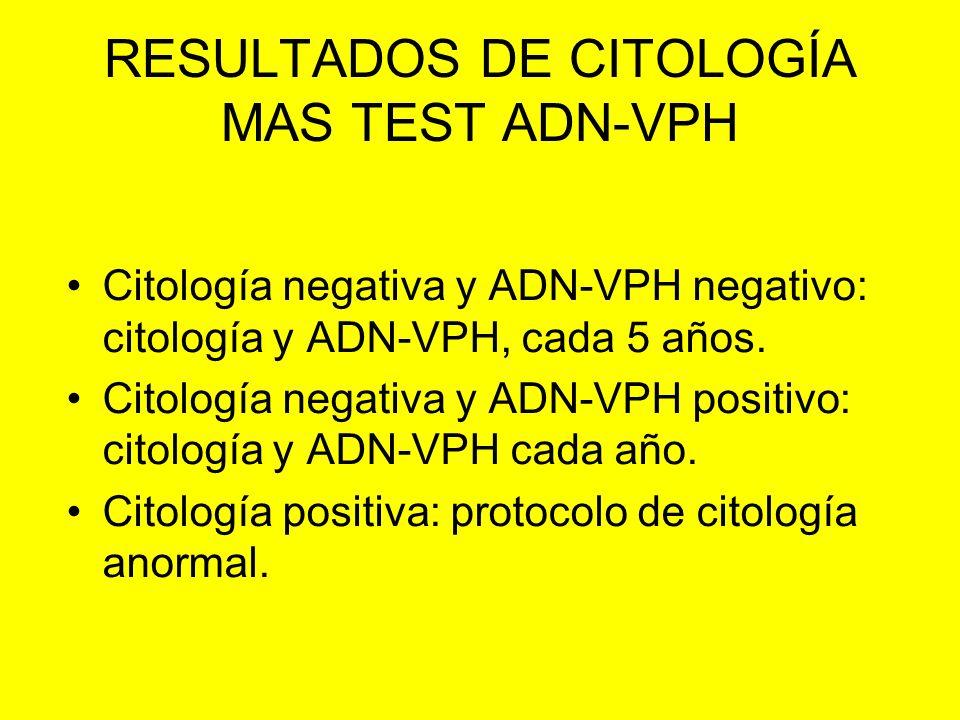 RESULTADOS DE CITOLOGÍA MAS TEST ADN-VPH
