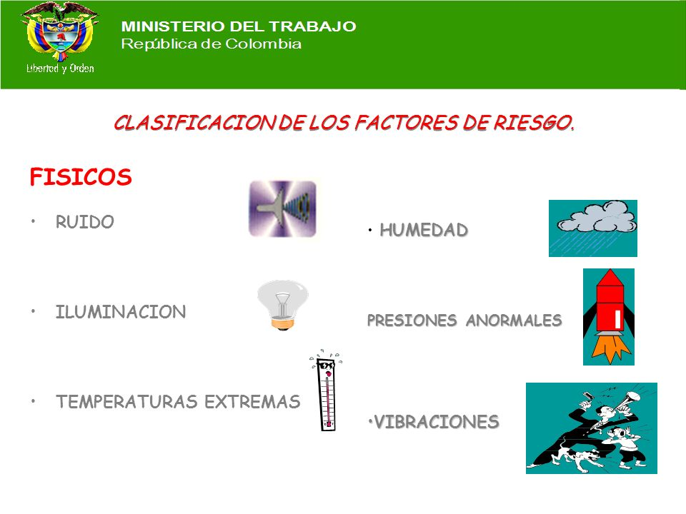 CLASIFICACION DE LOS FACTORES DE RIESGO.
