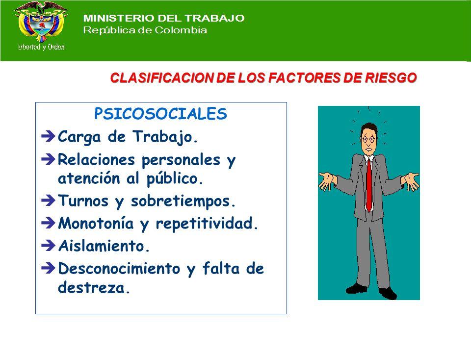 CLASIFICACION DE LOS FACTORES DE RIESGO