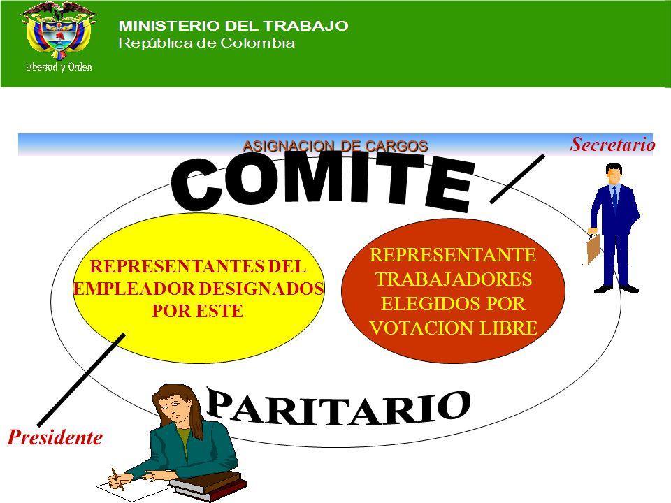 COMITE PARITARIO Presidente Secretario REPRESENTANTE TRABAJADORES