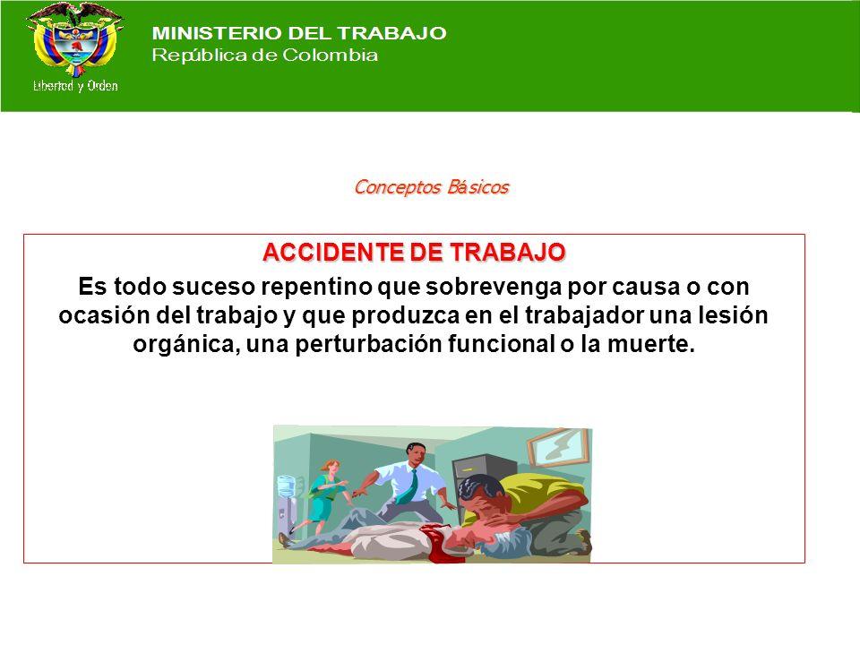 Conceptos Básicos ACCIDENTE DE TRABAJO.