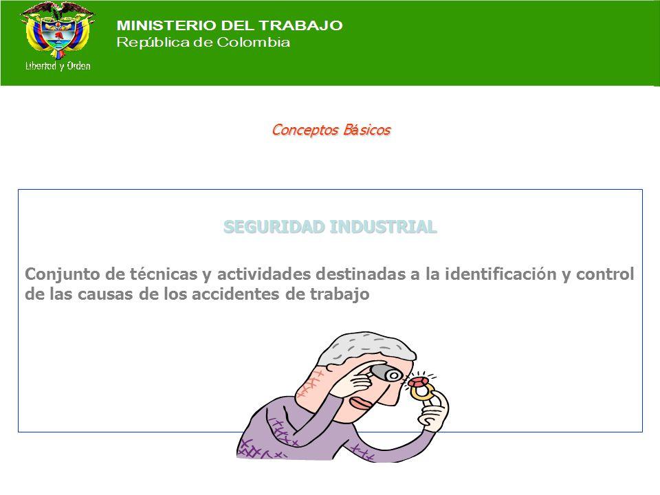 Conceptos Básicos SEGURIDAD INDUSTRIAL.