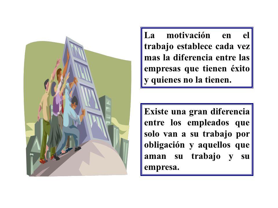 La motivación en el trabajo establece cada vez mas la diferencia entre las empresas que tienen éxito y quienes no la tienen.