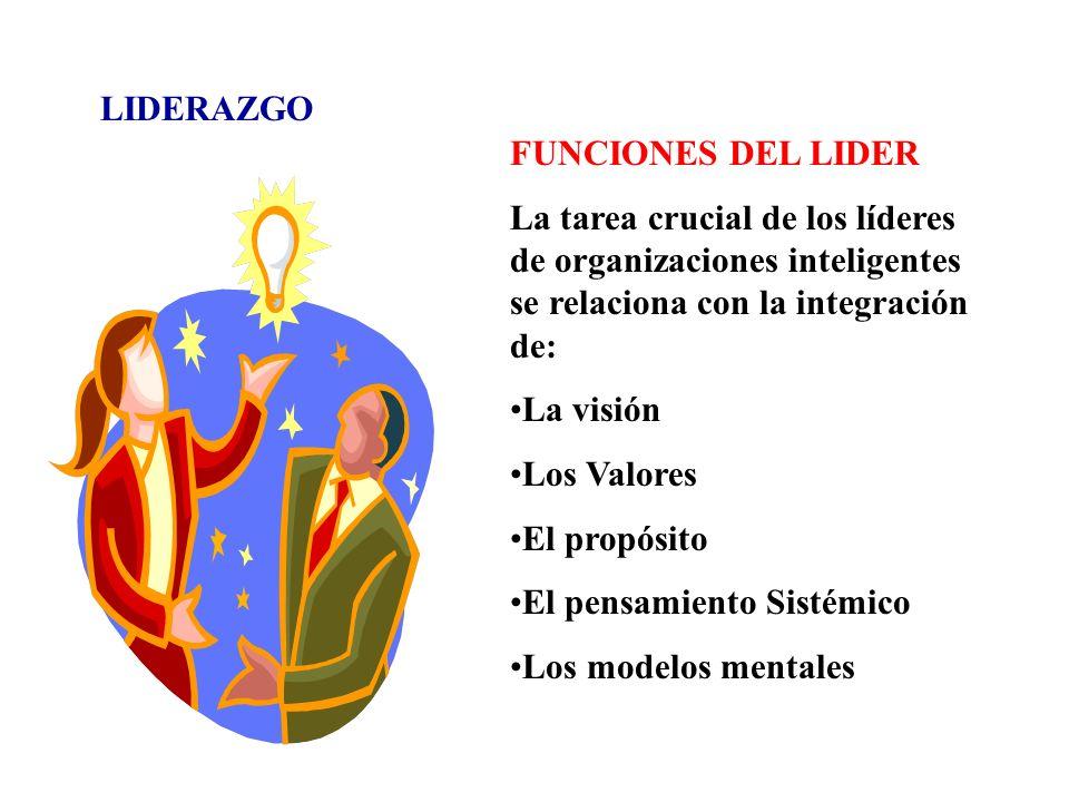 LIDERAZGOFUNCIONES DEL LIDER. La tarea crucial de los líderes de organizaciones inteligentes se relaciona con la integración de: