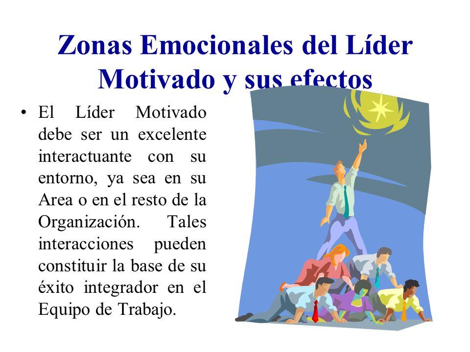 Zonas Emocionales del Líder Motivado y sus efectos
