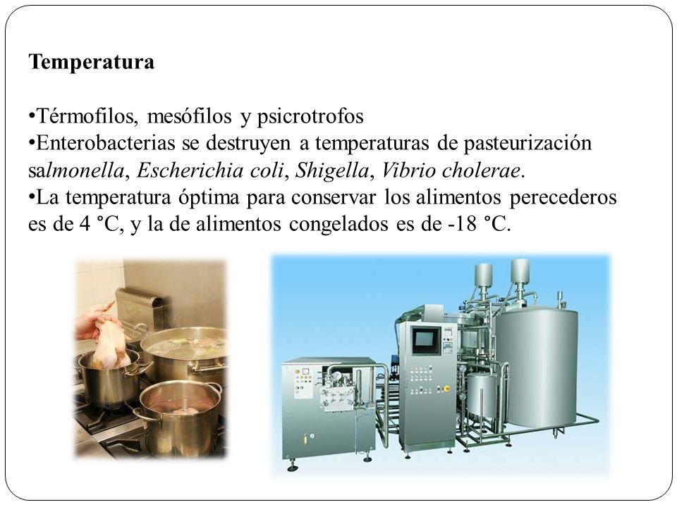 Temperatura Térmofilos, mesófilos y psicrotrofos. Enterobacterias se destruyen a temperaturas de pasteurización.