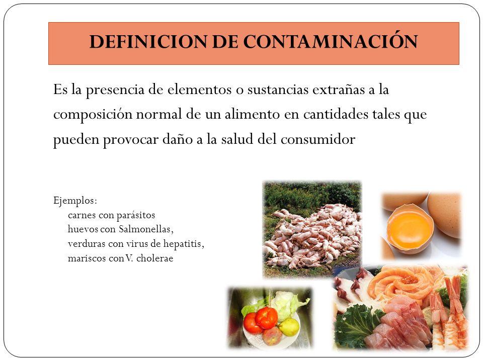 DEFINICION DE CONTAMINACIÓN