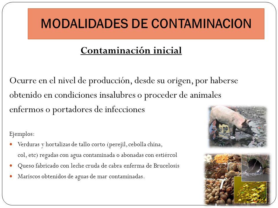 MODALIDADES DE CONTAMINACION