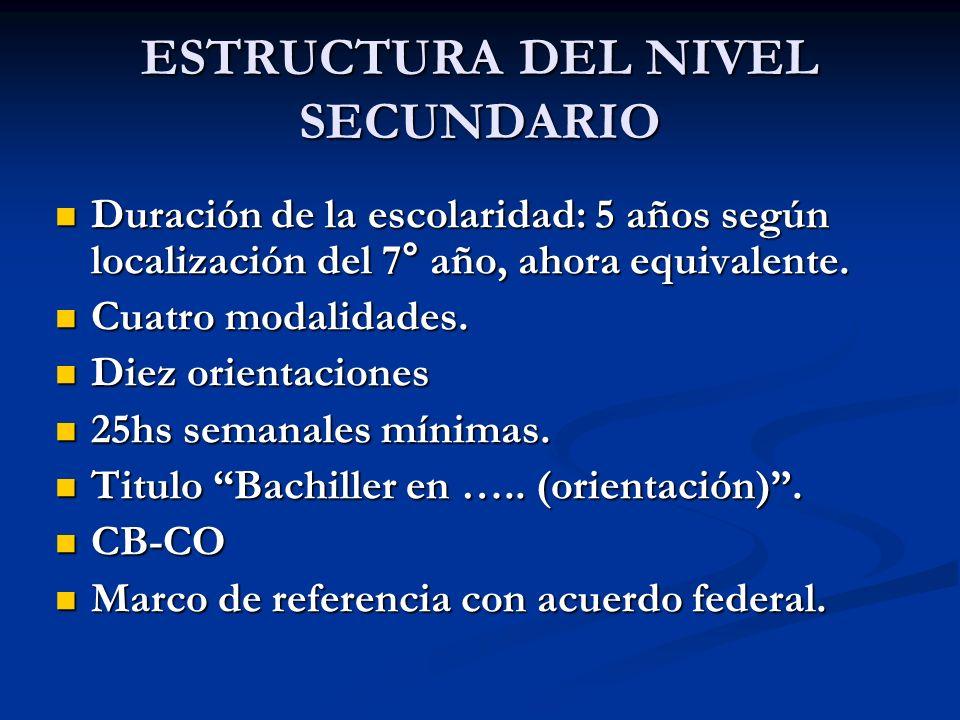 ESTRUCTURA DEL NIVEL SECUNDARIO