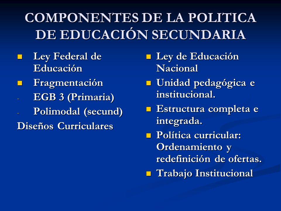 COMPONENTES DE LA POLITICA DE EDUCACIÓN SECUNDARIA