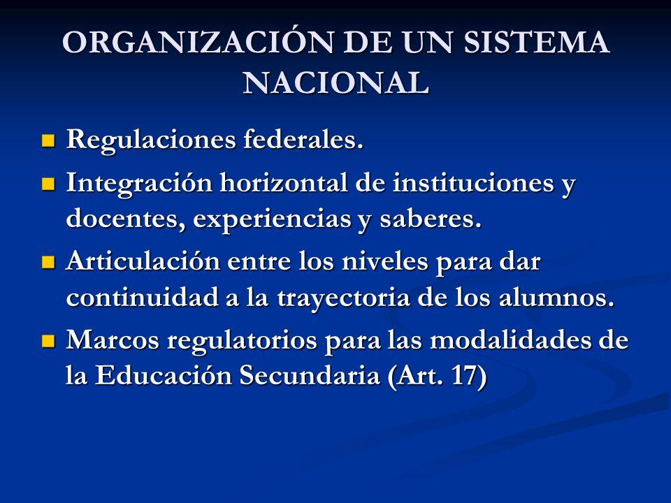 ORGANIZACIÓN DE UN SISTEMA NACIONAL