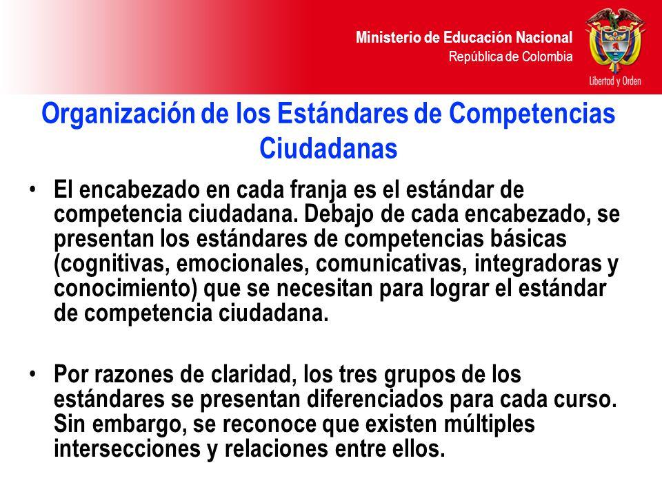Organización de los Estándares de Competencias Ciudadanas