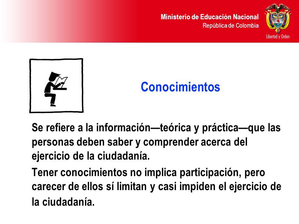 Marzo 2004 Conocimientos.