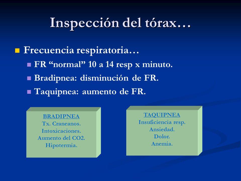 Inspección del tórax… Frecuencia respiratoria…