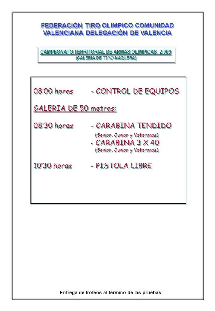08'00 horas - CONTROL DE EQUIPOS GALERIA DE 50 metros: