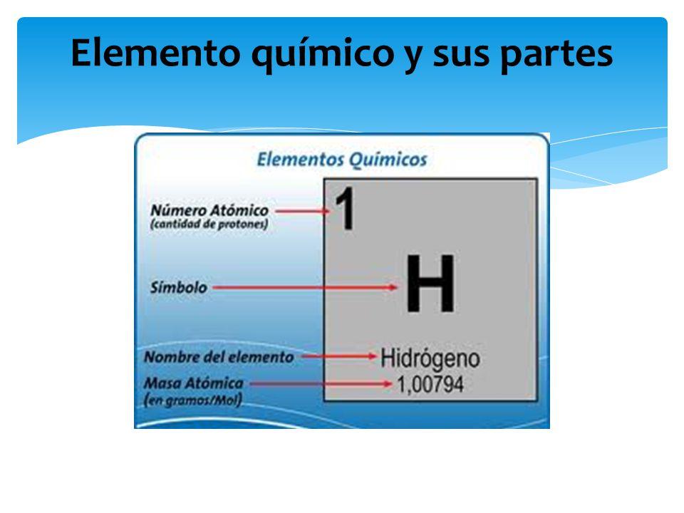 tabla periodica de los elementos partes choice image periodic tabla periodica de los elementos quimicos y - Tabla Periodica De Los Elementos Quimicos Universitaria