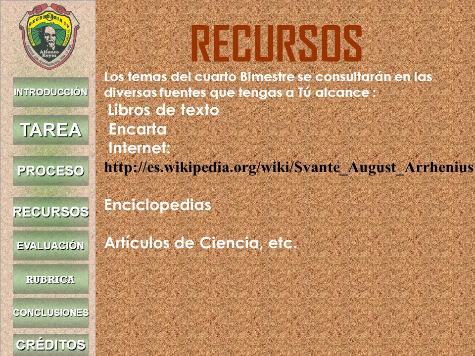 RECURSOS TAREA http://es.wikipedia.org/wiki/Svante_August_Arrhenius