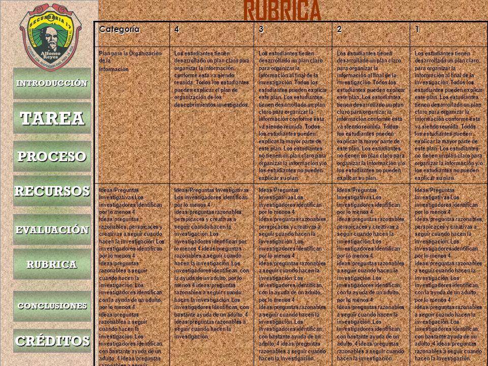RÚBRICA TAREA PROCESO RECURSOS CRÉDITOS EVALUACIÓN RUBRICA Categoría 4