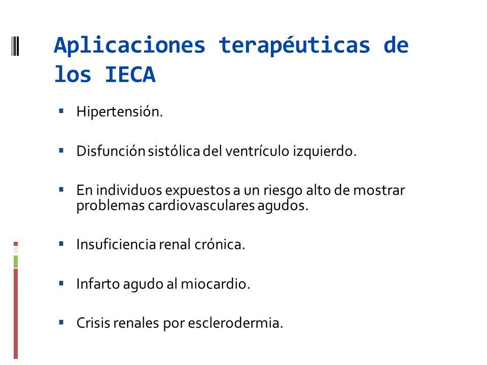 Aplicaciones terapéuticas de los IECA