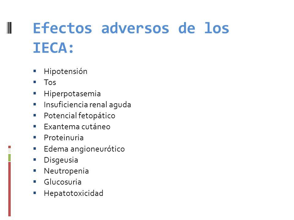 Efectos adversos de los IECA: