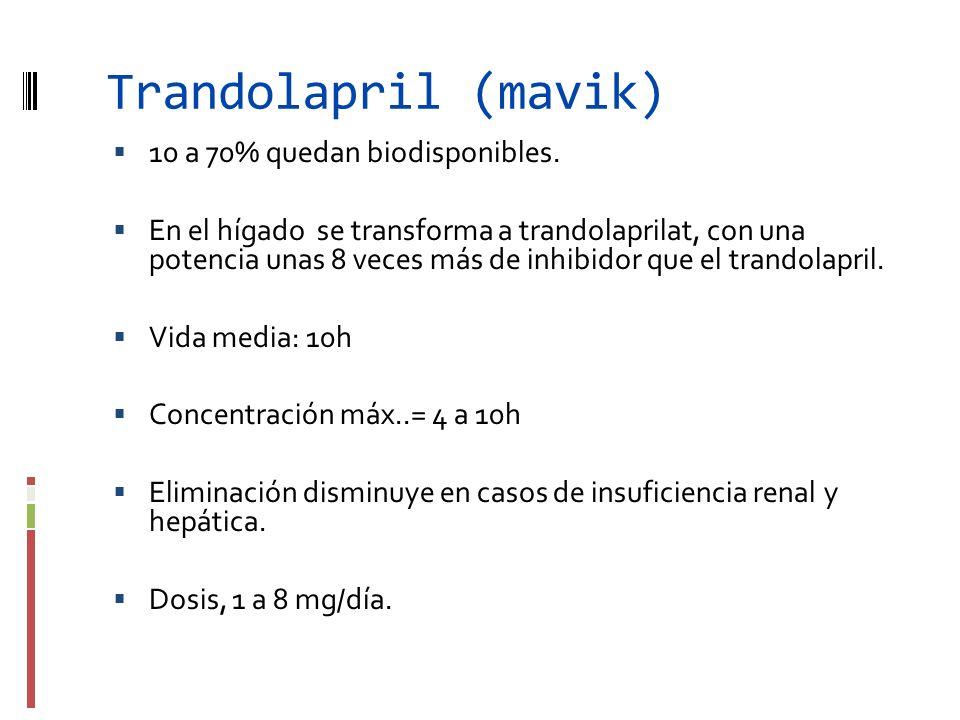 Trandolapril (mavik) 10 a 70% quedan biodisponibles.
