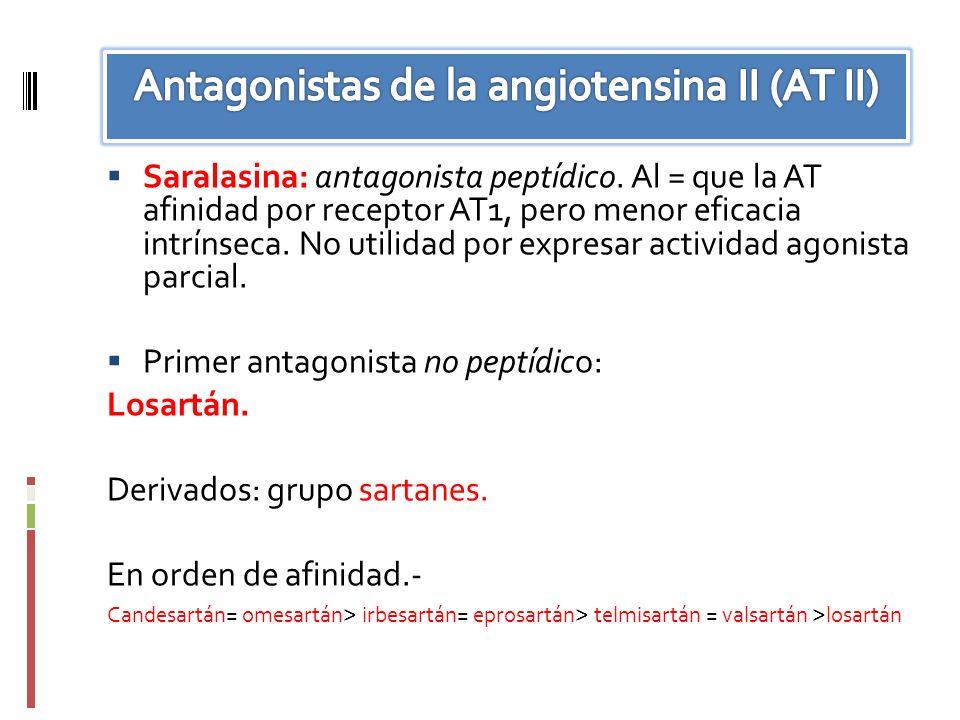 Antagonistas de la angiotensina II (AT II)