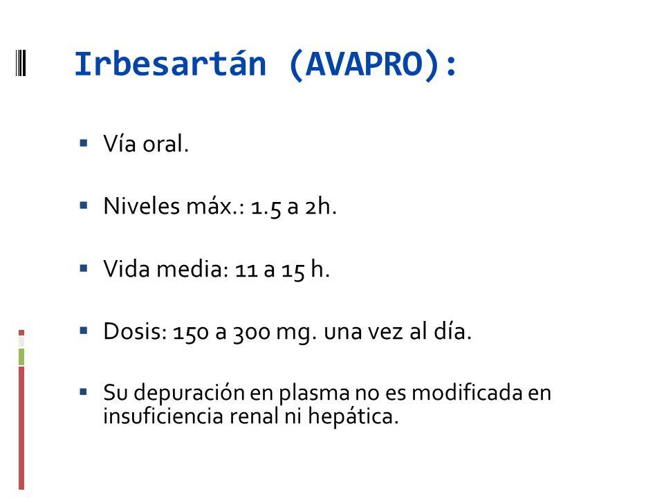 Irbesartán (AVAPRO): Vía oral. Niveles máx.: 1.5 a 2h.