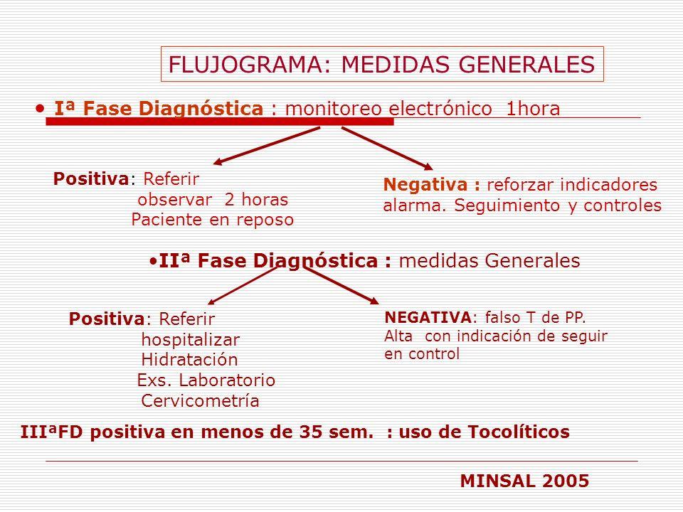 FLUJOGRAMA: MEDIDAS GENERALES