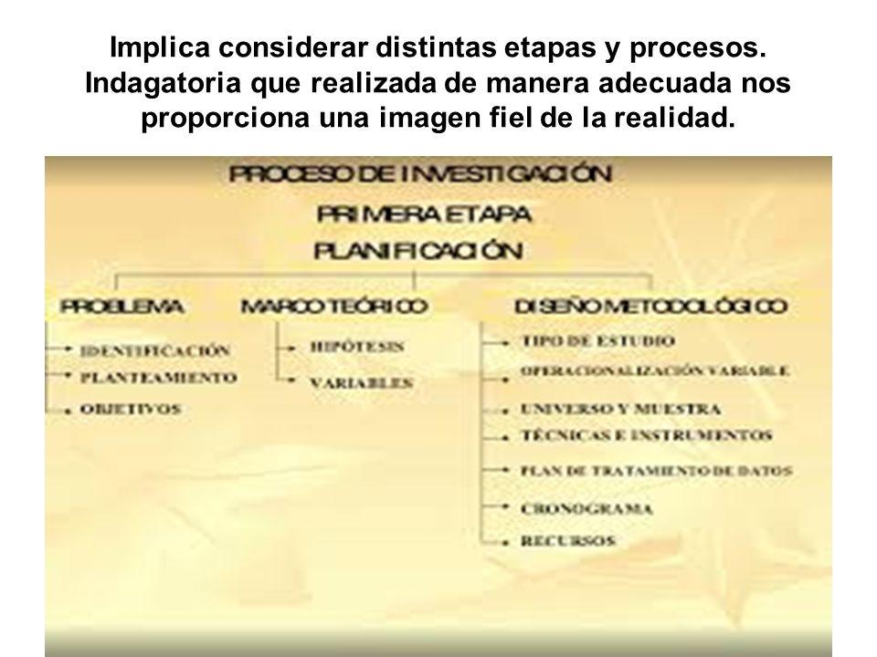 Implica considerar distintas etapas y procesos