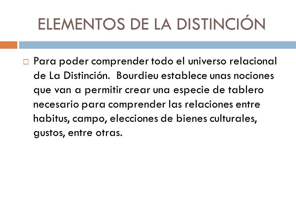 ELEMENTOS DE LA DISTINCIÓN