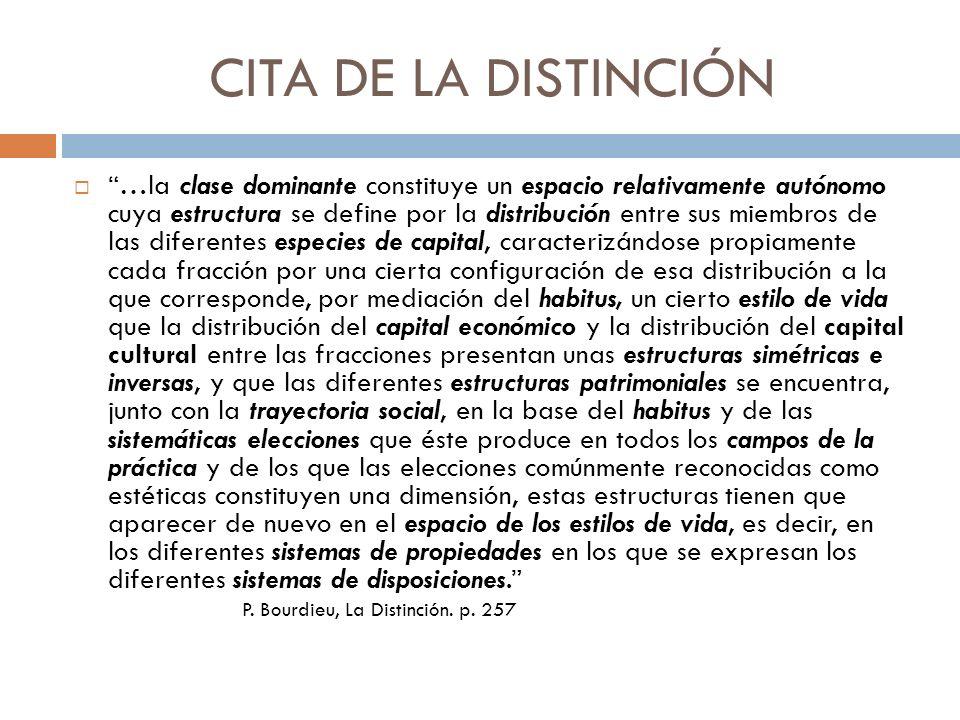 CITA DE LA DISTINCIÓN