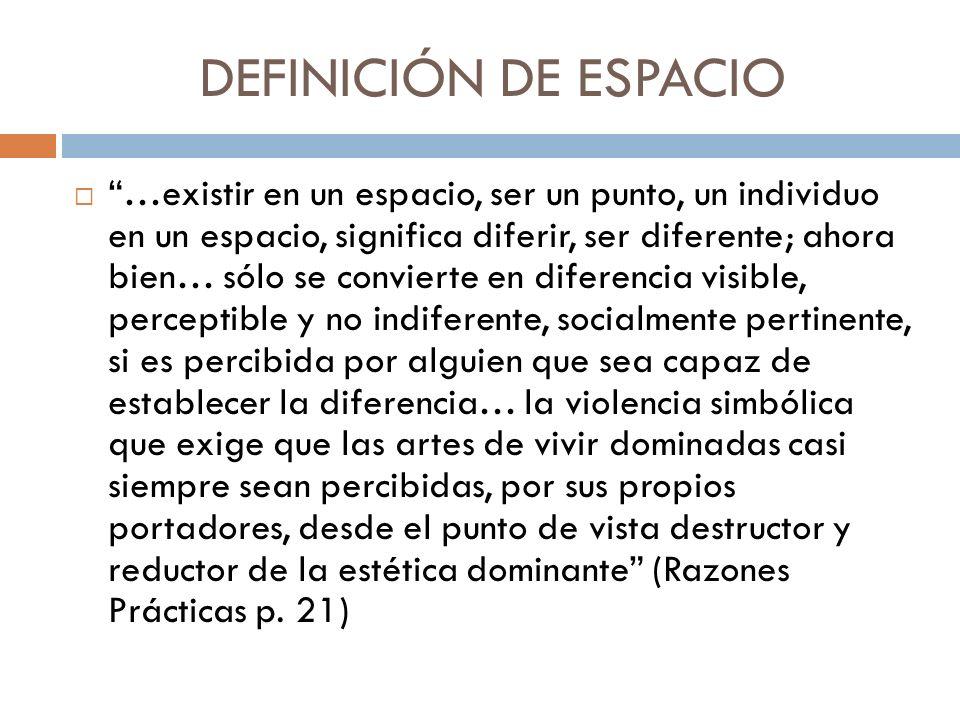 DEFINICIÓN DE ESPACIO